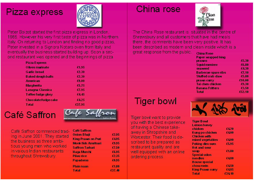 leaflets examples